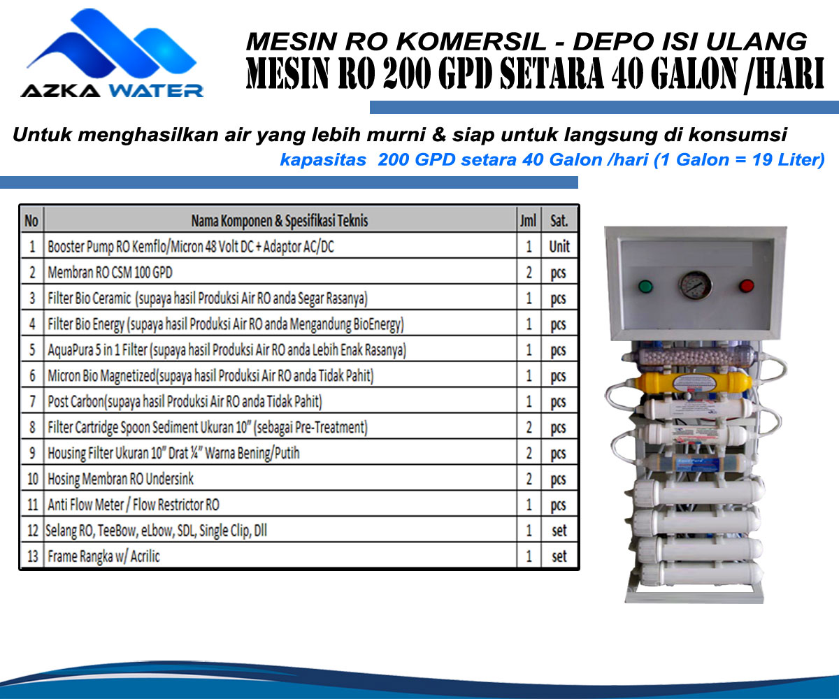 Mesin RO 200 GPD setara 40 Galon /hari