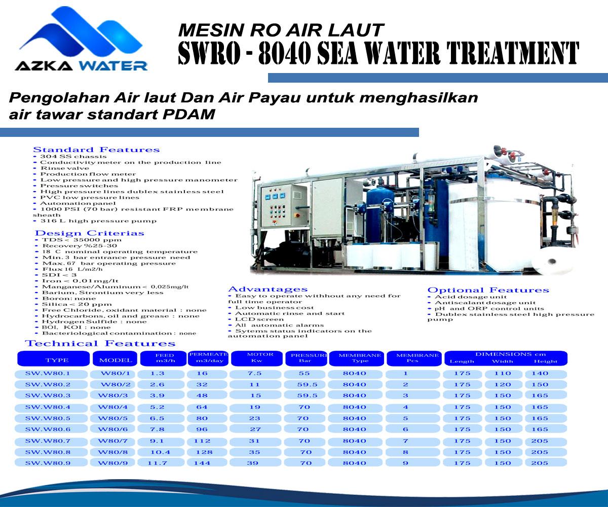 Mesin RO Air laut - SWRO 8040