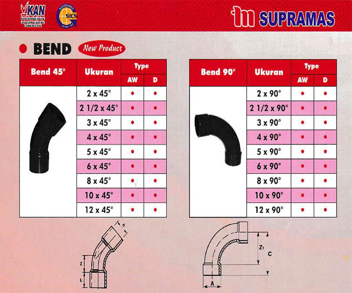 Bend / Elbow Supramas